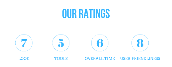 our ratings for WordPress Image Editor
