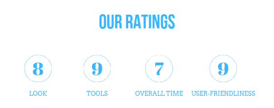 our ratings for the wp paint plugin