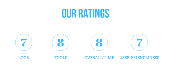 digiwidgets rating