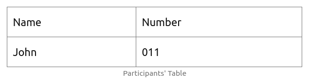 Adding a Caption to Table Block